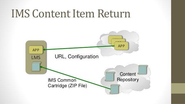 http://gettingsmart.com/2015/02/beyond-lms-next-gen-learning-platforms/