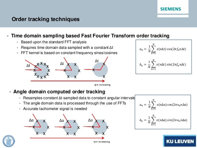 Order tracking techniques  Time domain sampling based Fast Fourier Transform order tracking  Based upon the standard FFT...