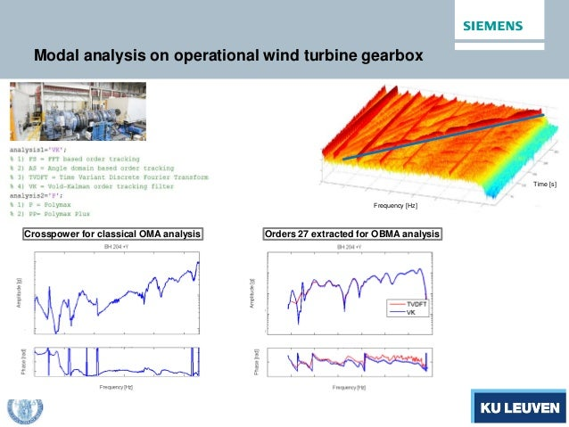 Modal analysis on operational wind turbine gearbox Crosspower for classical OMA analysis Orders 27 extracted for OBMA anal...