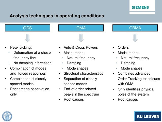 Analysis techniques in operating conditions OMA OBMAODS • Peak picking: • Deformation at a chosen frequency line • No damp...