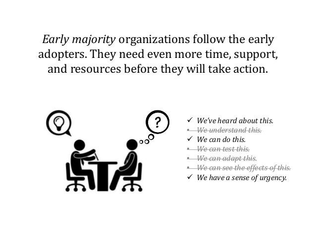 Early majority organizations follow the early adopters. They need even more time, support, and resources before they will ...