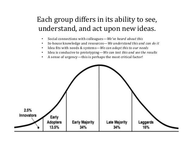 Each group differs in its ability to see, understand, and act upon new ideas. • Social connections with colleagues—We've h...