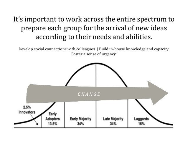 It's important to work across the entire spectrum to prepare each group for the arrival of new ideas according to their ne...