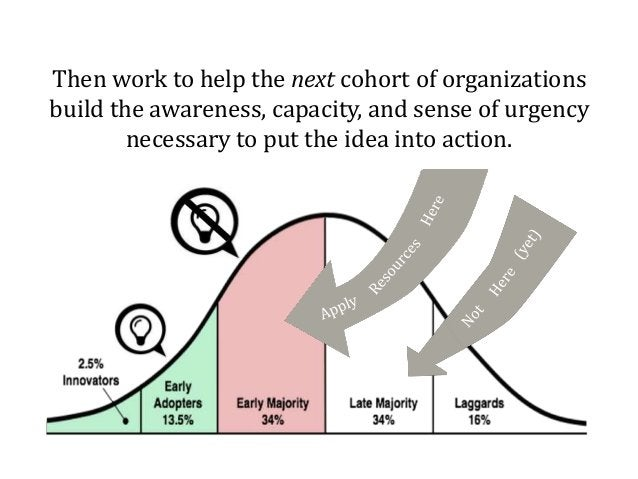 Then work to help the next cohort of organizations build the awareness, capacity, and sense of urgency necessary to put th...