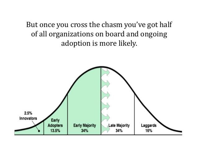 But once you cross the chasm you've got half of all organizations on board and ongoing adoption is more likely.