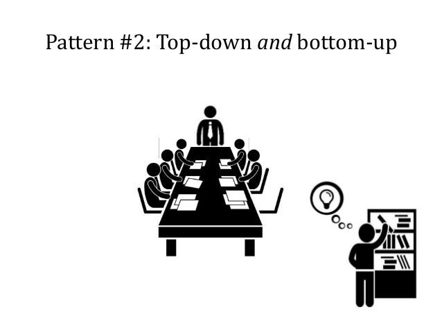 Pattern #2: Top-down and bottom-up