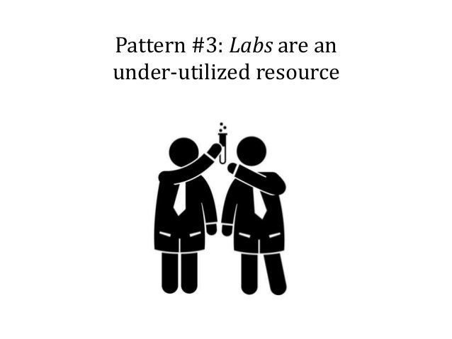 Pattern #3: Labs are an under-utilized resource