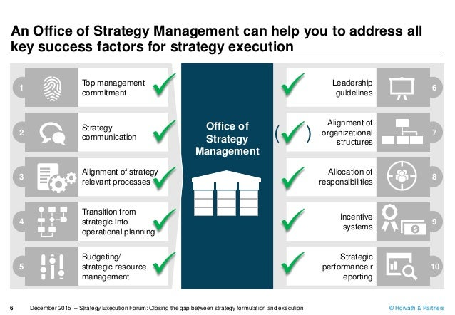 the relevance of strategic management to an organisation The importance of strategic management strategic management, strategic analysis the relevance of strategic management.