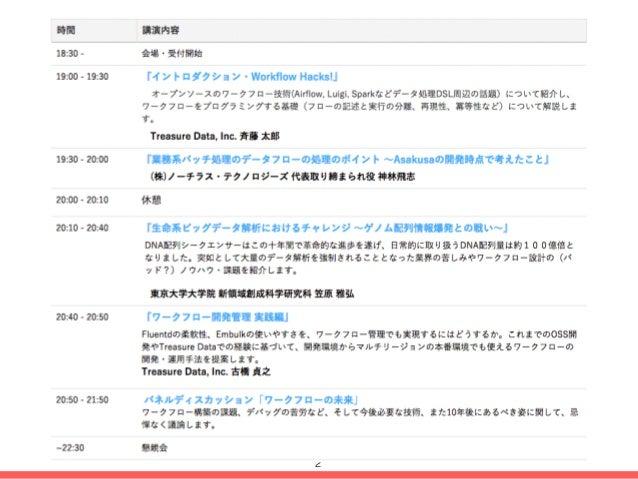 Workflow Hacks #1 - dots. Tokyo Slide 2