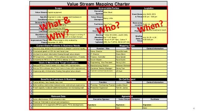 Value Stream Scoping Diagram Defining Specific Conditions Golden State Equipment, Inc. Capital Equipment Catalog Configure...