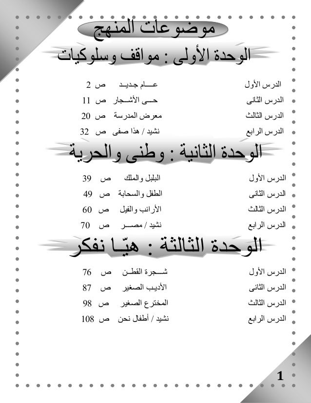 بوكلت المدارس فى اللغة العربية للصف الثالث الابتدائى الفصل الدراسى الأول2015 أ.أمنية وجدى Slide 2