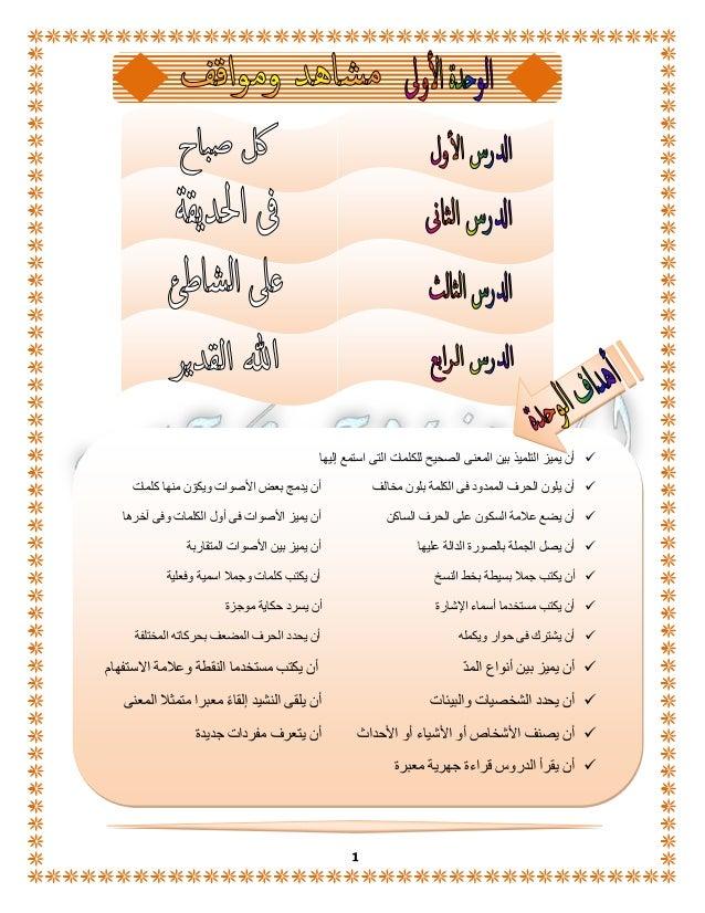 بوكلت اللغة العربية الصف الثانى الابتدائى الفصل الدراسى الأول 2015 أمنية وجدى Slide 2