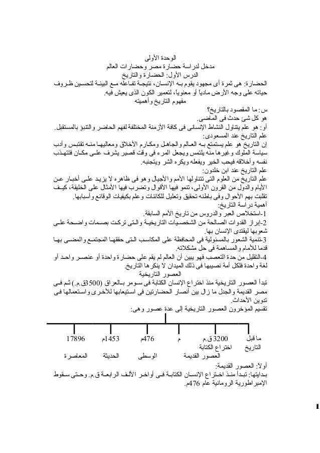 كتاب تاريخ لبنان