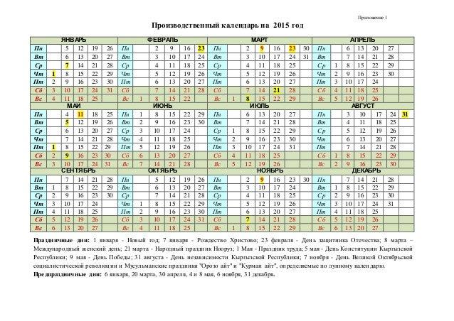 Как узнать кто ты по лунному календарю