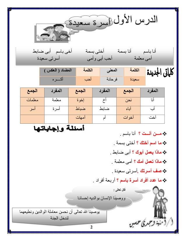 بوكلت منهج اللغة العربية الصف الأول الابتدائى المعدل بالقرائية الترم الثانى 2015 أ.أمنية Slide 3