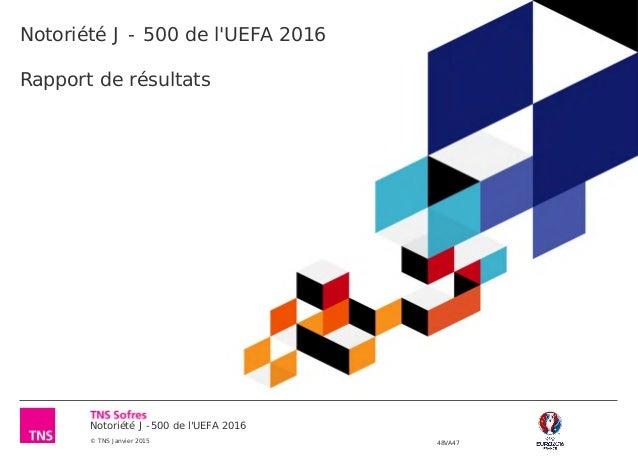 Notoriété J -500 de l'UEFA 2016 © TNS Janvier 2015 48VA47 Notoriété J - 500 de l'UEFA 2016 Rapport de résultats