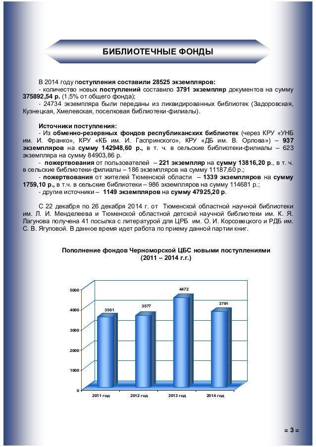 Отчет о работе библиотек Черноморской ЦБС за год 3 3 БИБЛИОТЕЧНЫЕ