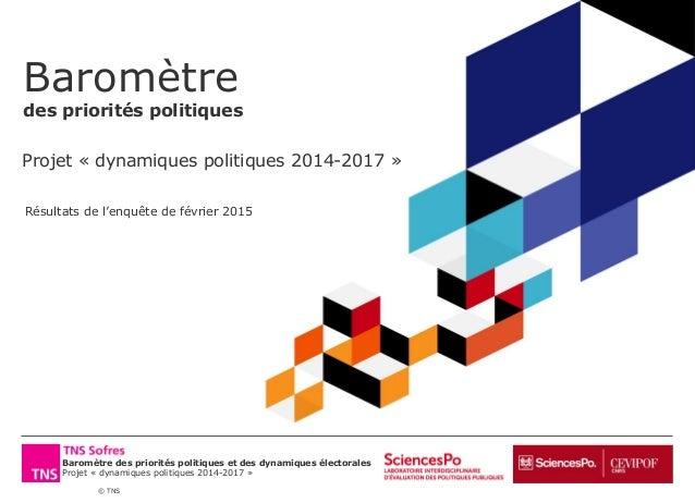 Baromètre des priorités politiques et des dynamiques électorales Projet « dynamiques politiques 2014-2017 » © TNS Baromètr...