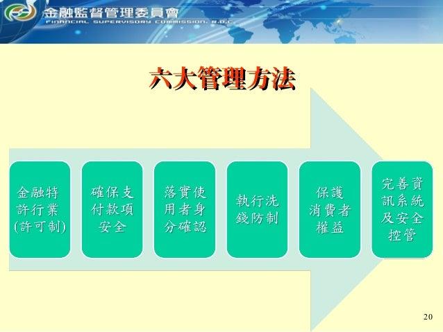 20 六大管理方法六大管理方法