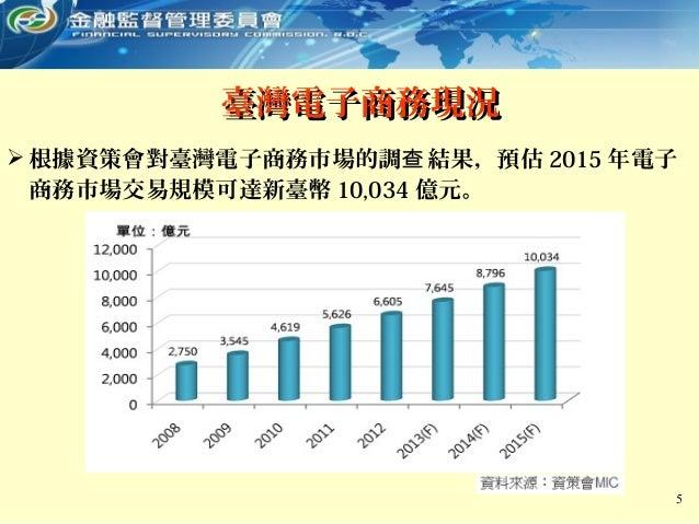 5 根據資策會對臺灣電子商務市場的調 結果,預估查 2015 年電子 商務市場交易規模可達新臺幣 10,034 億元。 臺灣電子商務現況臺灣電子商務現況