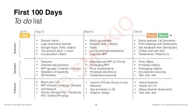 First 100 Days To do list 9 © SMOKIO - Do not reproduce without permission2015.04.22 - Hardware Club X Smokio Idea Jul-13 ...