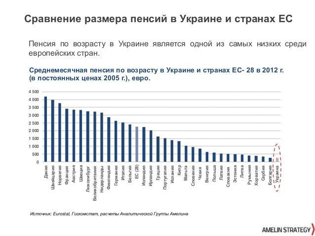 Калькулятор расчета пенсии украина