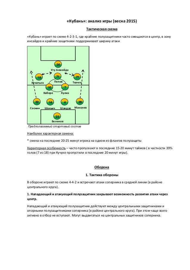 «Кубань»: анализ игры (весна 2015) Тактическая схема «Кубань» играет по схеме 4-2-3-1, где крайние полузащитники часто сме...