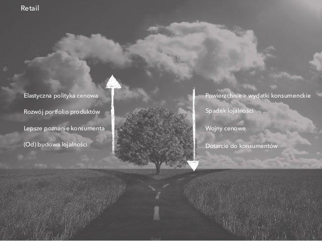 Retail Connect / BigData / Matt Rutkowski Slide 3