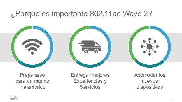 12 Prepararse para un mundo inalambrico ¿Porque es importante 802.11ac Wave 2? Entregar mejores Experiencias y Servicios A...