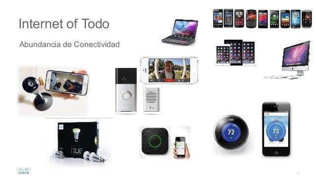 15 Internet of Todo Abundancia de Conectividad