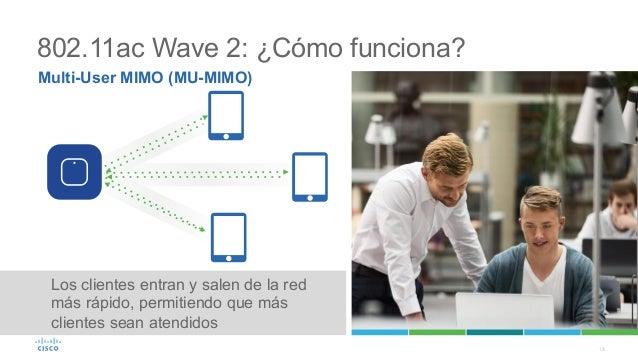 18 802.11ac Wave 2: ¿Cómo funciona? Los clientes entran y salen de la red más rápido, permitiendo que más clientes sean at...