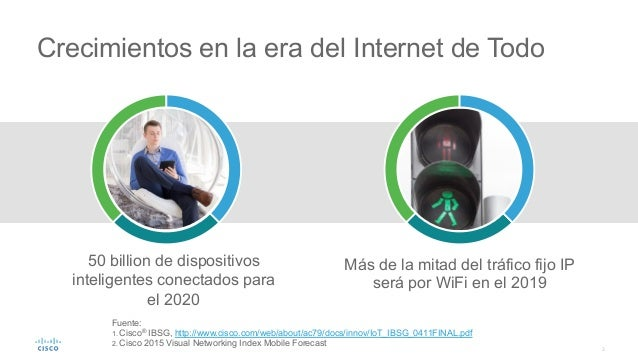 3 Fuente: 1.Cisco® IBSG, http://www.cisco.com/web/about/ac79/docs/innov/IoT_IBSG_0411FINAL.pdf 2.Cisco 2015 Visual Netwo...