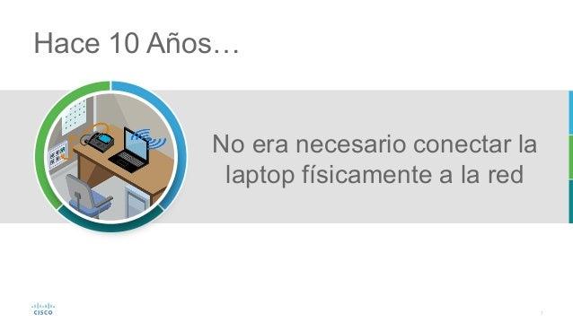 7 No era necesario conectar la laptop físicamente a la red Hace 10 Años…