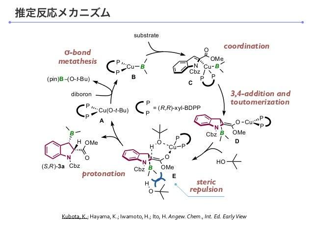 推定反応メカニズム Kubota,  K.;  Hayama,  K.;  Iwamoto,  H.;  Ito,  H.  Angew.  Chem.,  Int.  Ed.  Early  ...