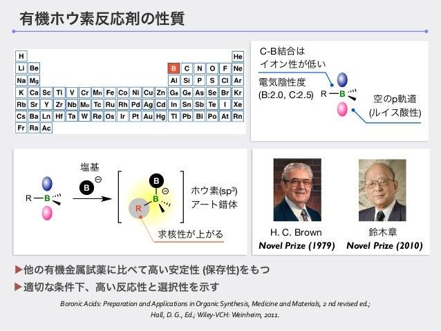 R B 空のp軌道  (ルイス酸性) C-B結合は  イオン性が低い 電気陰性度  (B:2.0, C:2.5)  塩基  ホウ素(sp3)  アート錯体  求核性が上がる R B B R B B 有機ホウ素反応剤の性質 ▶他の有機金属試薬に比...