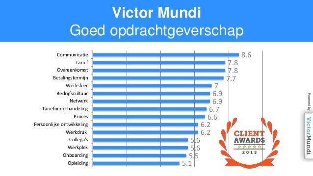Victor Mundi Feiten & cijfers €62.5 mrd. totale omvang zzp-economie 593 deelnemende opdrachtgevers 19K referenties verzame...