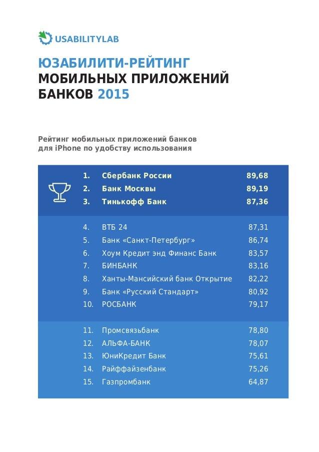 хоум кредит втб 24 микрозаймы офисы в москве
