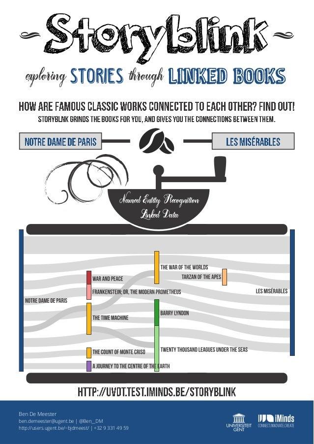 linked booksthroughstoriesexploring Ben De Meester ben.demeester@ugent.be | @Ben__DM http://users.ugent.be/~bjdmeest/ | +3...