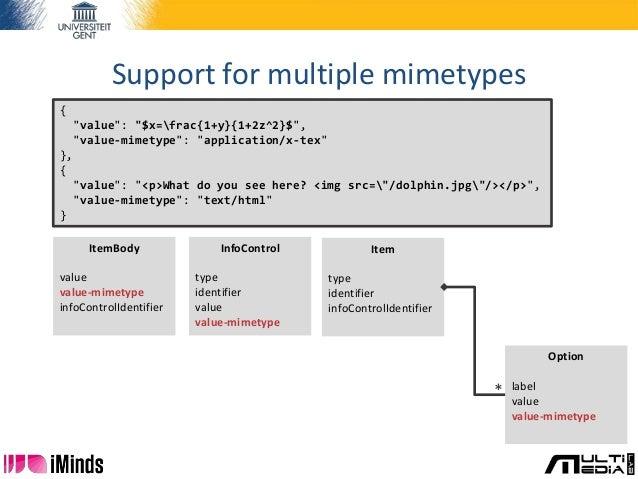 LINKed2015 - SERIF - A Semantic ExeRcise Interchange Format