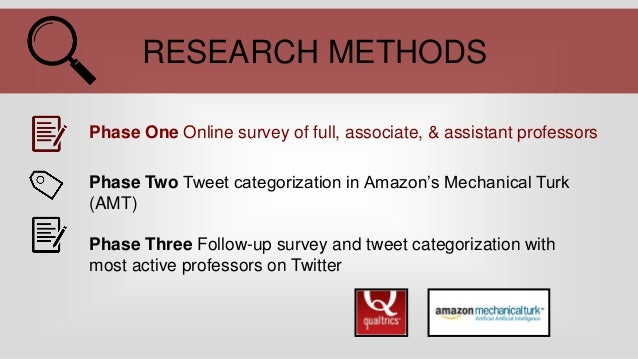 Dissertations online