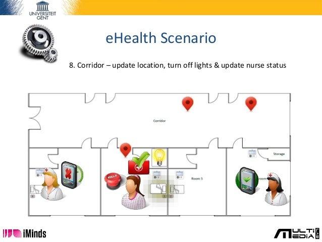 eHealth Scenario 1. Call launched – select nurse + update call2. Call Redirect – select different nurse3. Call Temp. Accep...
