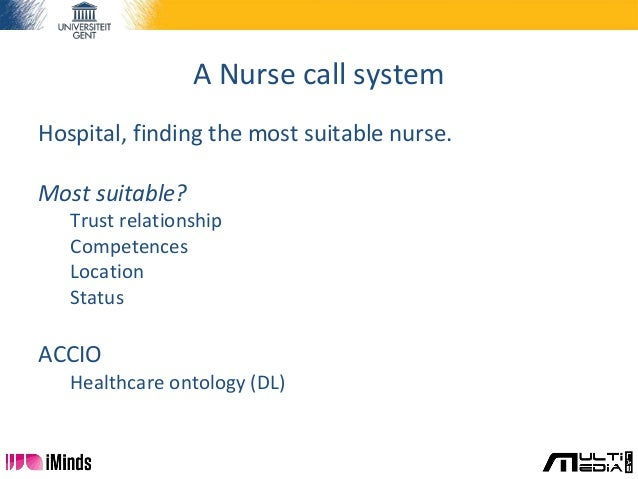 A Nurse call system Hospital, finding the most suitable nurse. Most suitable? Trust relationship Competences Location Stat...