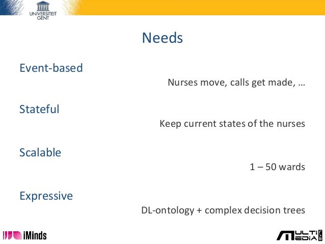Needs Event-based Nurses move, calls get made, … Stateful Keep current states of the nurses Scalable 1 – 50 wards Expressi...