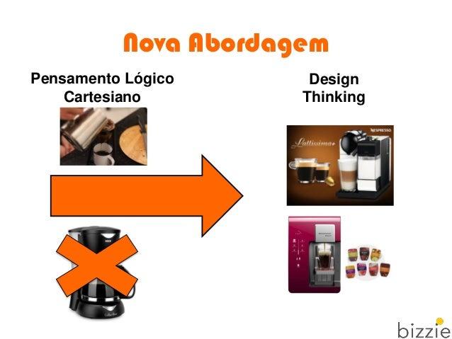 Nova Abordagem Pensamento Lógico Cartesiano Design Thinking