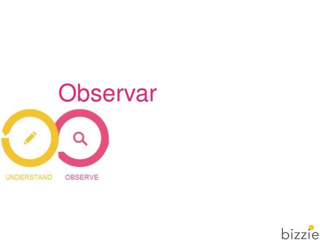 Pesquisa de empatia com três lentes a partir de entrevistas qualitativas para compreender  ouvir  ver  fazer Observar