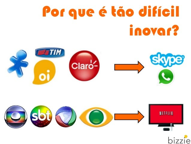 Obrigadarafaella@bizzie.com.br FB: Rafaella Cavalca