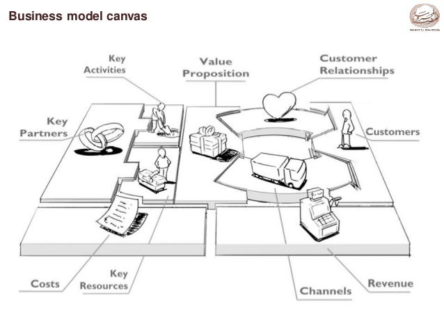 Dr. Ayman Ismail Localising Successful Business Models for