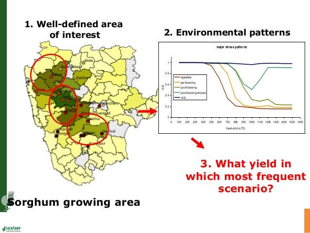 adapting lifestyles to changing rainfall pattern Climate change in albania precipitation patterns people to address these impacts in new and innovative ways and begin adapting to a changing climate.