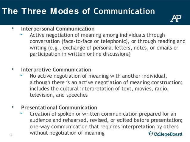 essay on modes of communication Very short essay on transport and communication transfer of commodities or people from one place to another place is known as transport the things through which transfer takes place are known as vehicles or motors.