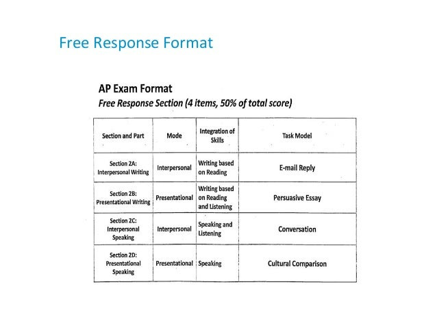 ap french language essay rubric Rubric: critical analysis essay rubric mrs snyder ap language and composition name _____ date submitted _____ critical review essay.